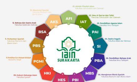 Bertambah Dua A dan Satu B Akreditasi Tiga Prodi, IAIN Surakarta Siap Jadi UIN Raden Mas Said
